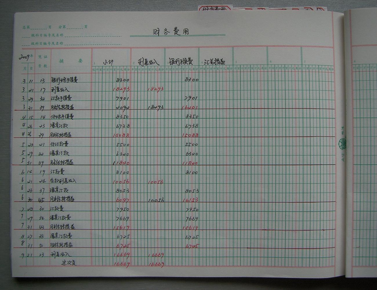 手工现金日记账模板